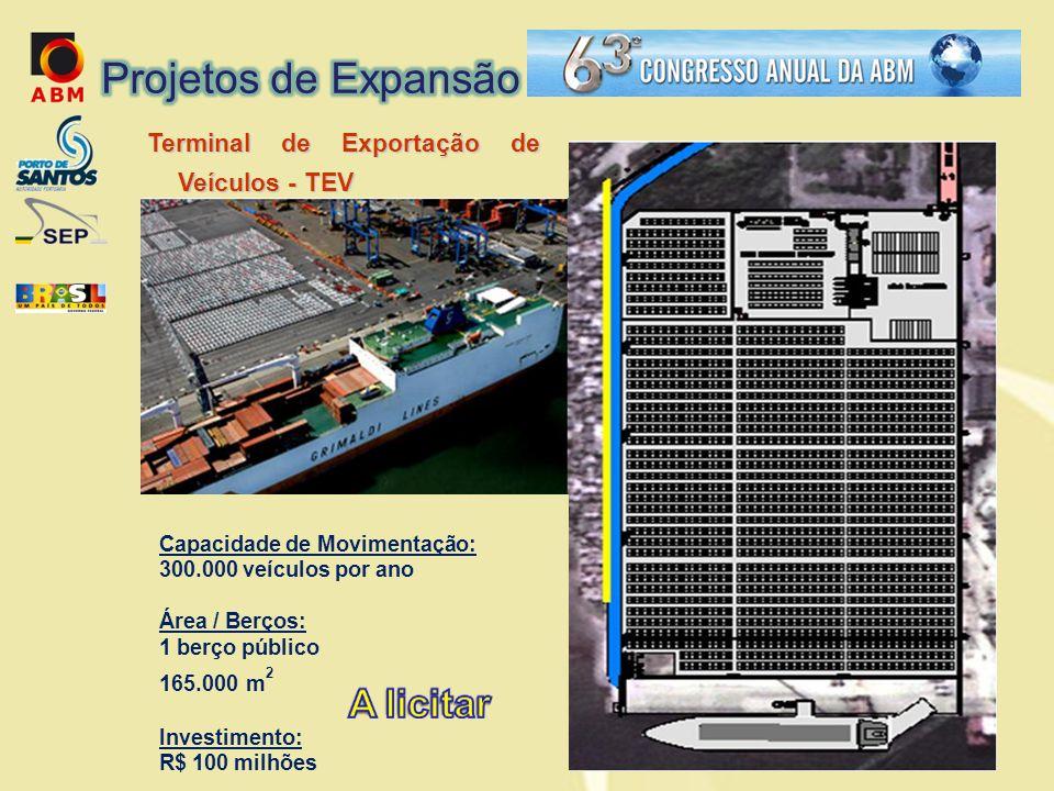 Terminal de Exportação de Veículos - TEV Capacidade de Movimentação: 300.000 veículos por ano Área / Berços: 1 berço público 165.000 m 2 Investimento: R$ 100 milhões
