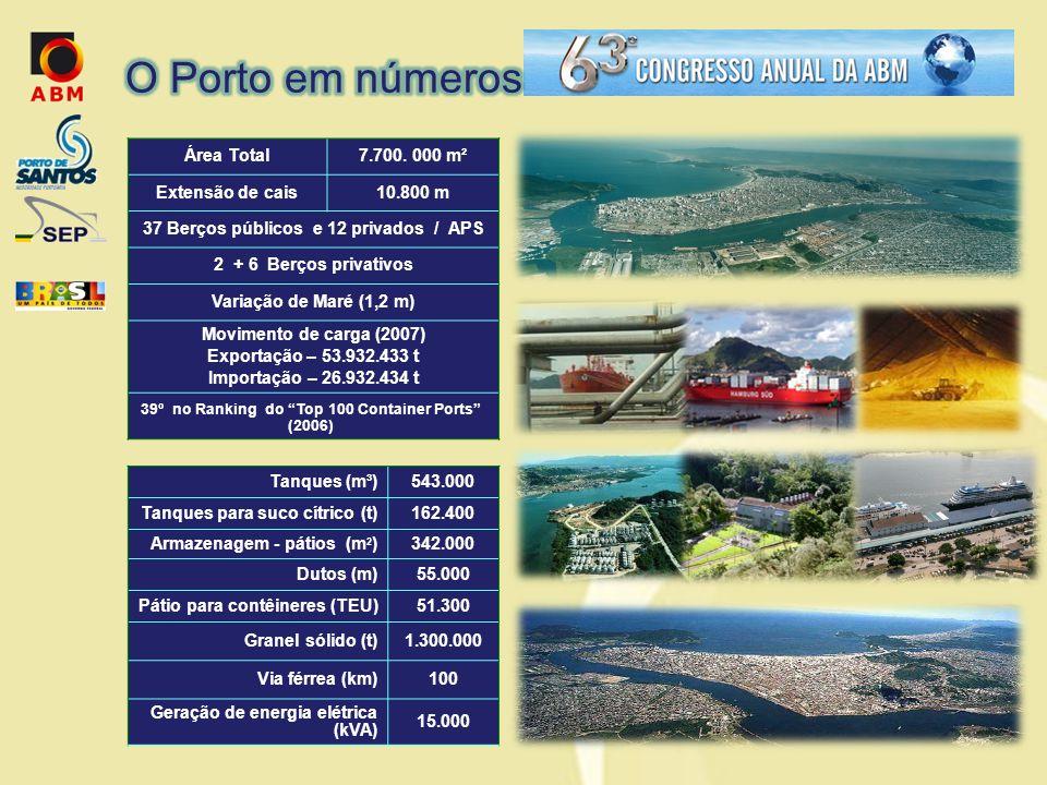 Prainha - Guarujá Área Total: 200.000 m² Dois berços públicos Movimento esperado: 430.000 contêineres Investimento: R$ 511,7 milhões TEV