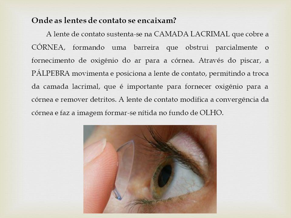 Onde as lentes de contato se encaixam? A lente de contato sustenta-se na CAMADA LACRIMAL que cobre a CÓRNEA, formando uma barreira que obstrui parcial