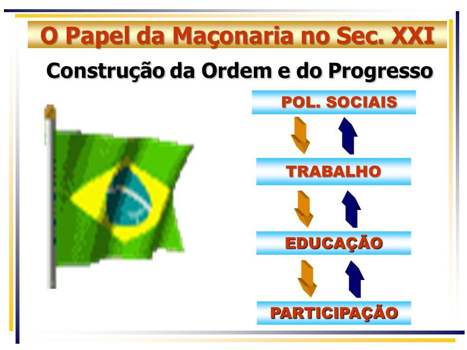 POL. SOCIAIS TRABALHO EDUCAÇÃO PARTICIPAÇÃO Construção da Ordem e do Progresso Construção da Ordem e do Progresso O Papel da Maçonaria no Sec. XXI