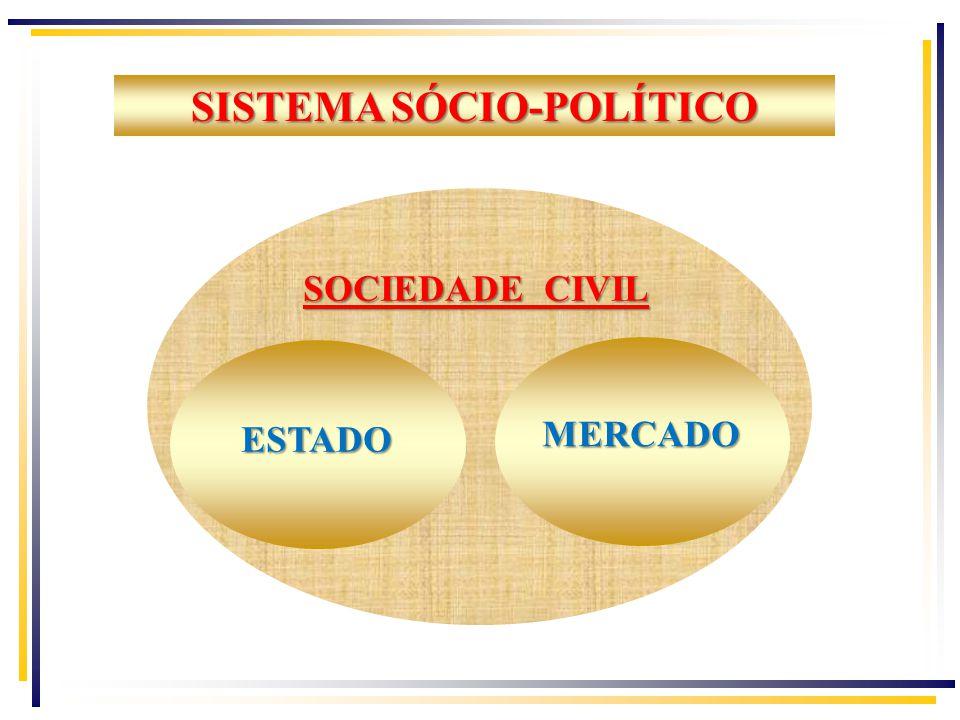 MISÉRIA POL. SOCIAIS OCIOSIDADETRABALHO EDUCAÇÃOIGNORÂNCIA Causas da Desordem Causas da Desordem