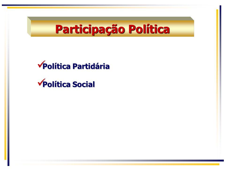 Participação Política  Política Partidária  Política Social