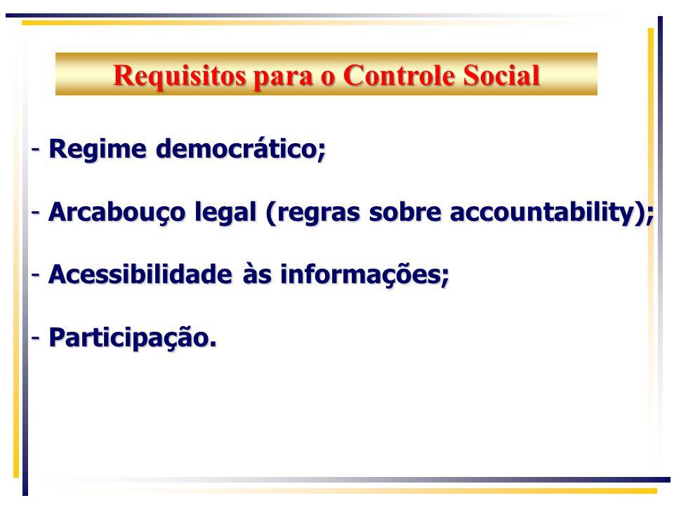 - Regime democrático; - Arcabouço legal (regras sobre accountability); - Acessibilidade às informações; - Participação.