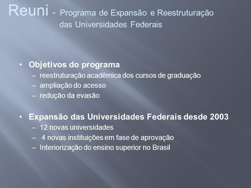 Reuni - Programa de Expansão e Reestruturação das Universidades Federais •Objetivos do programa –reestruturação acadêmica dos cursos de graduação –amp