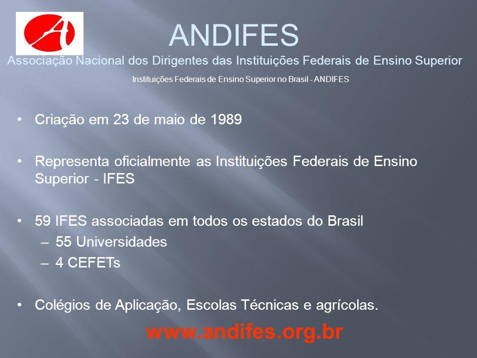 ANDIFES Associação Nacional dos Dirigentes das Instituições Federais de Ensino Superior •Criação em 23 de maio de 1989 •Representa oficialmente as Ins