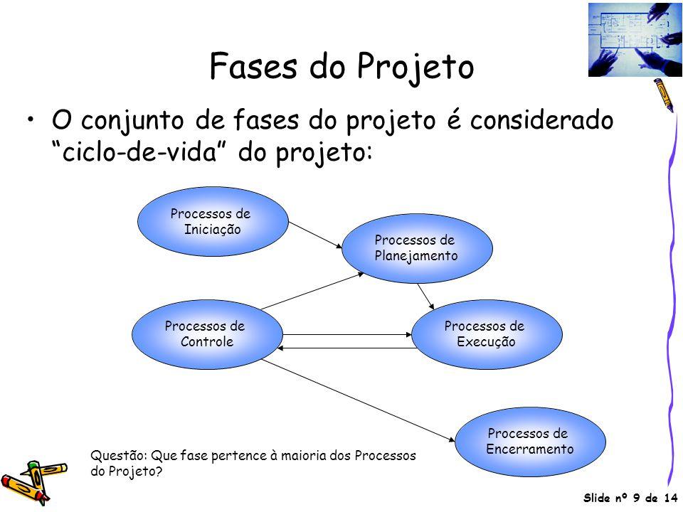 """Slide nº 9 de 14 Fases do Projeto •O conjunto de fases do projeto é considerado """"ciclo-de-vida"""" do projeto: Processos de Iniciação Processos de Planej"""