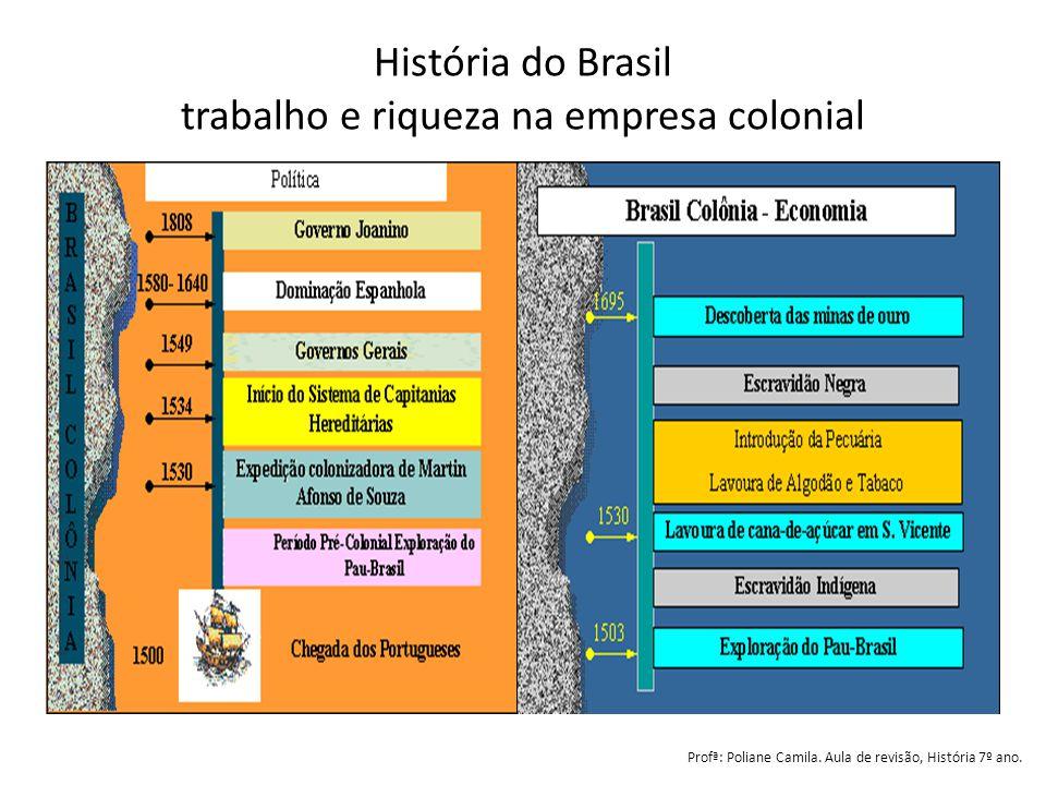 História do Brasil trabalho e riqueza na empresa colonial Profª: Poliane Camila. Aula de revisão, História 7º ano.