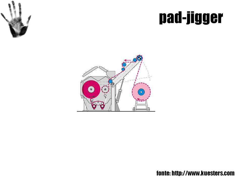 pad-jigger fonte: http://www.kuesters.com