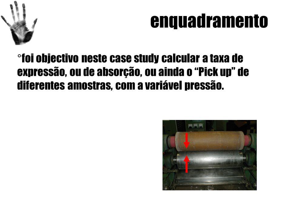 enquadramento ° foi objectivo neste case study calcular a taxa de expressão, ou de absorção, ou ainda o Pick up de diferentes amostras, com a variável pressão.