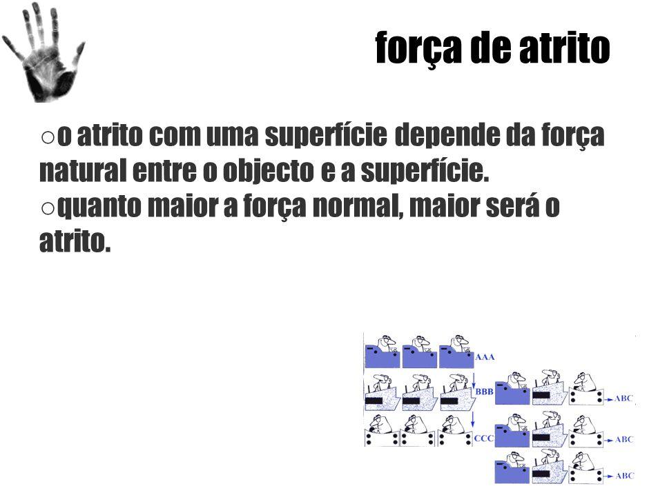 força de atrito ○ o atrito com uma superfície depende da força natural entre o objecto e a superfície.