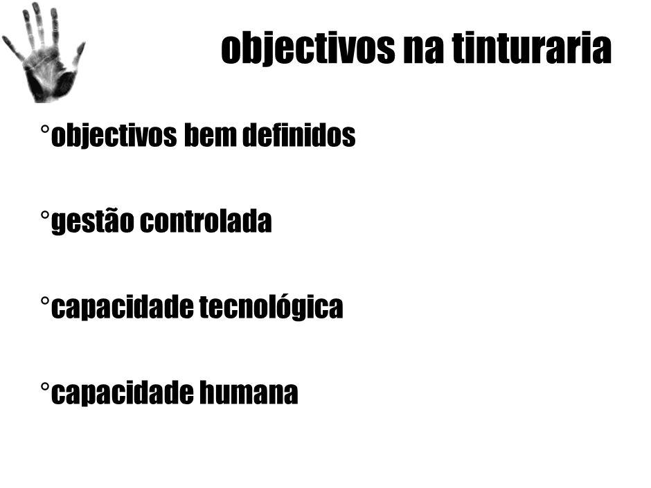 objectivos na tinturaria ° objectivos bem definidos ° gestão controlada ° capacidade tecnológica ° capacidade humana