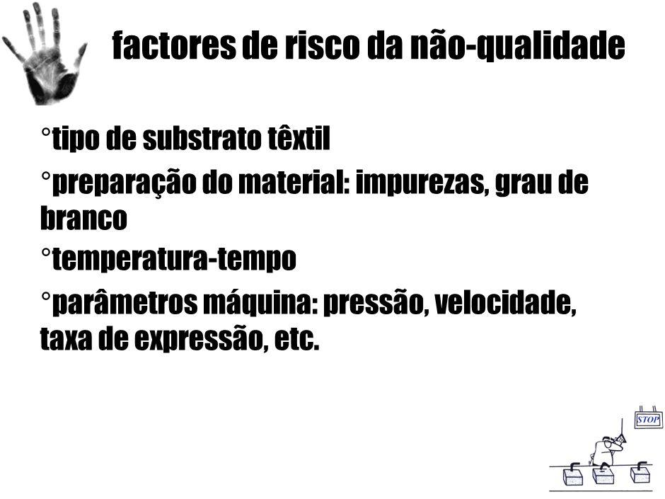 factores de risco da não-qualidade ° tipo de substrato têxtil ° preparação do material: impurezas, grau de branco ° temperatura-tempo ° parâmetros máquina: pressão, velocidade, taxa de expressão, etc.