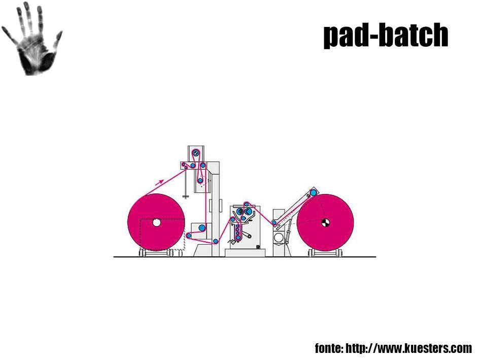 pad-batch fonte: http://www.kuesters.com