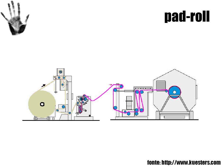 pad-roll fonte: http://www.kuesters.com