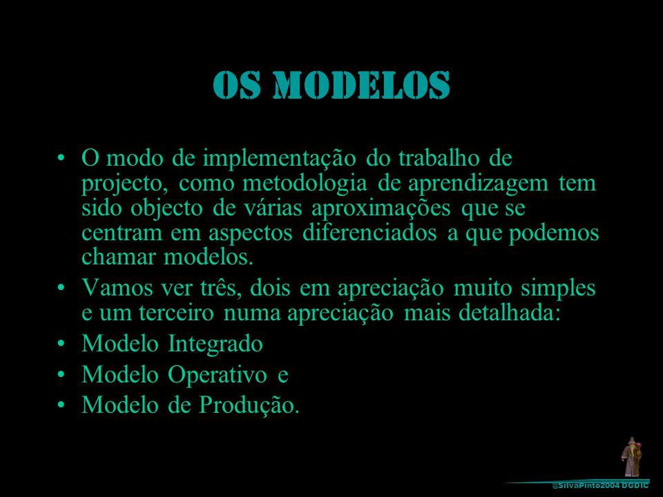OS MODELOS •O modo de implementação do trabalho de projecto, como metodologia de aprendizagem tem sido objecto de várias aproximações que se centram e