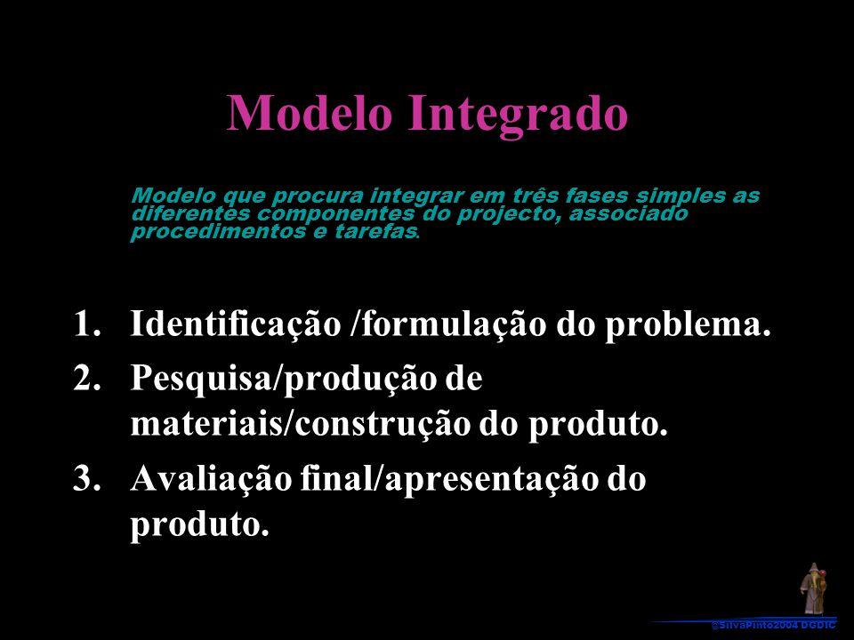Modelo Integrado Modelo que procura integrar em três fases simples as diferentes componentes do projecto, associado procedimentos e tarefas. 1.Identif