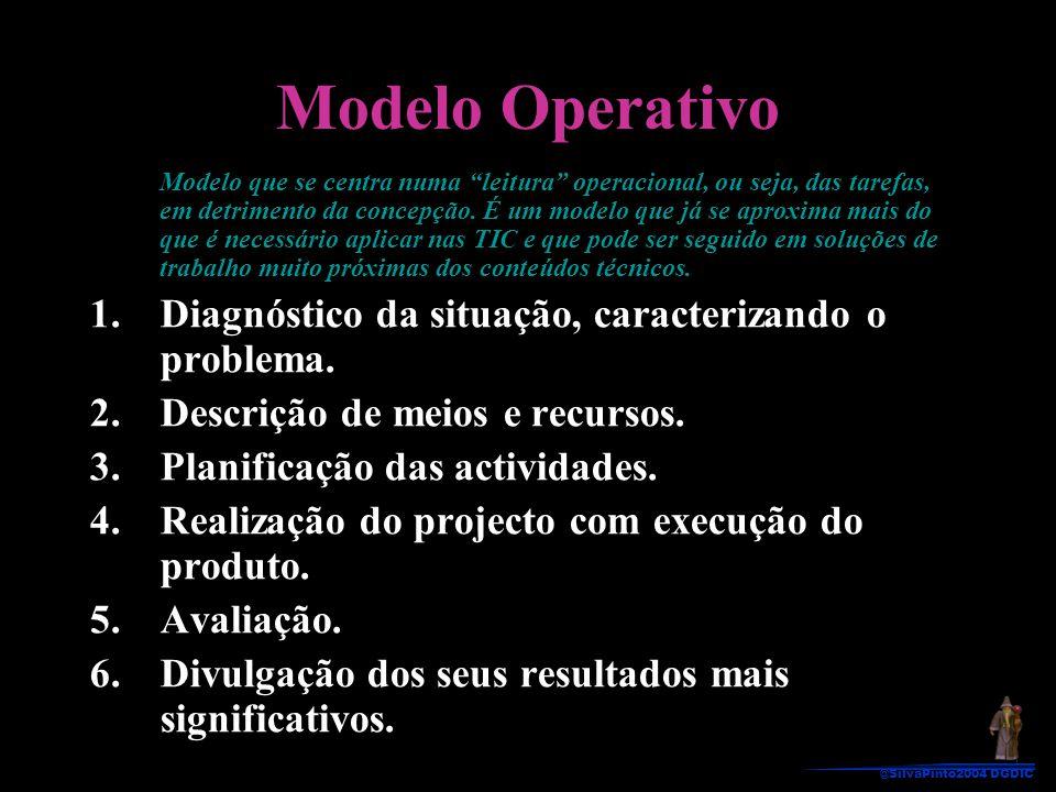 Modelo de Produção •É um modelo que se centra sobretudo numa lógica de produção, e que é também um outro modo de fazer a abordagem da metodologia de projecto.
