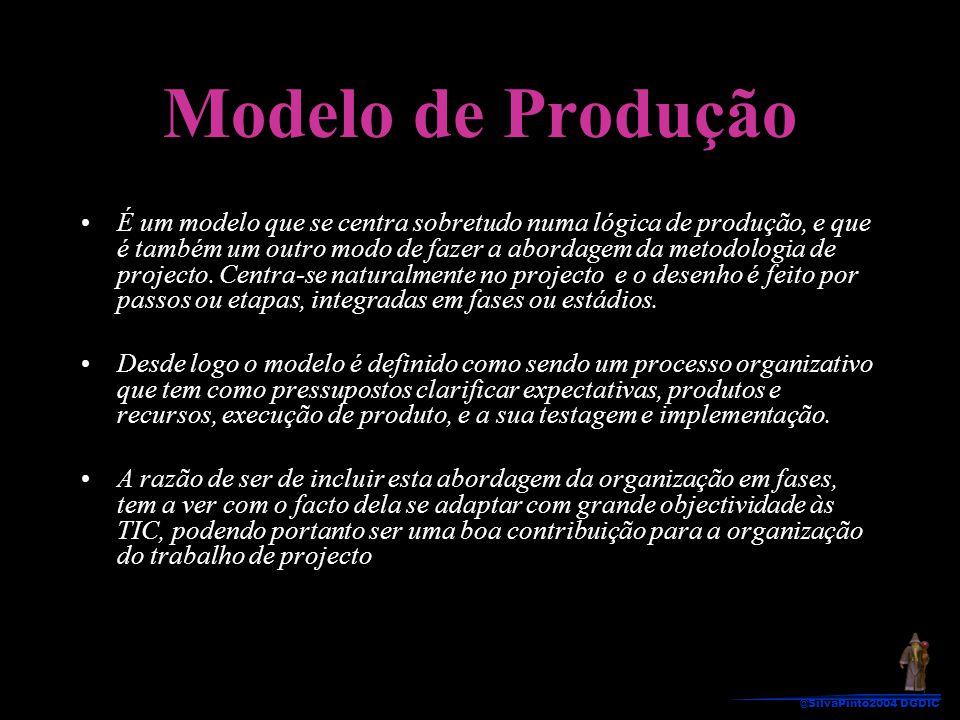 Modelo de Produção •É um modelo que se centra sobretudo numa lógica de produção, e que é também um outro modo de fazer a abordagem da metodologia de p