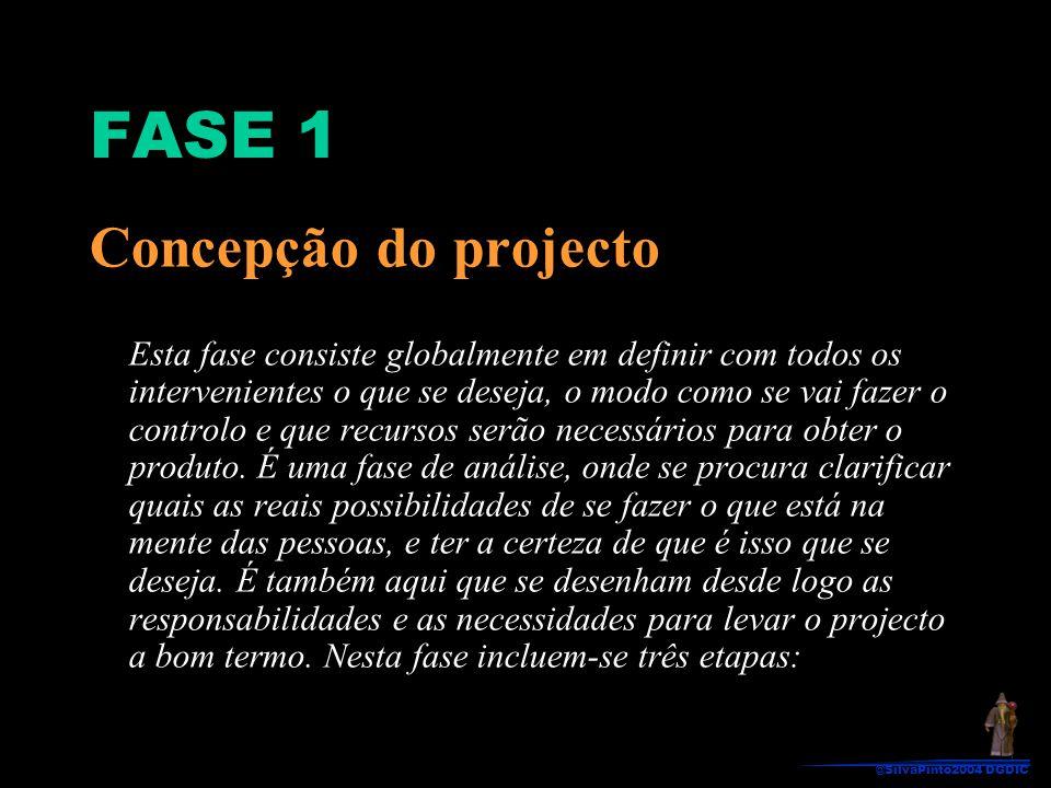 Concepção do projecto Esta fase consiste globalmente em definir com todos os intervenientes o que se deseja, o modo como se vai fazer o controlo e que