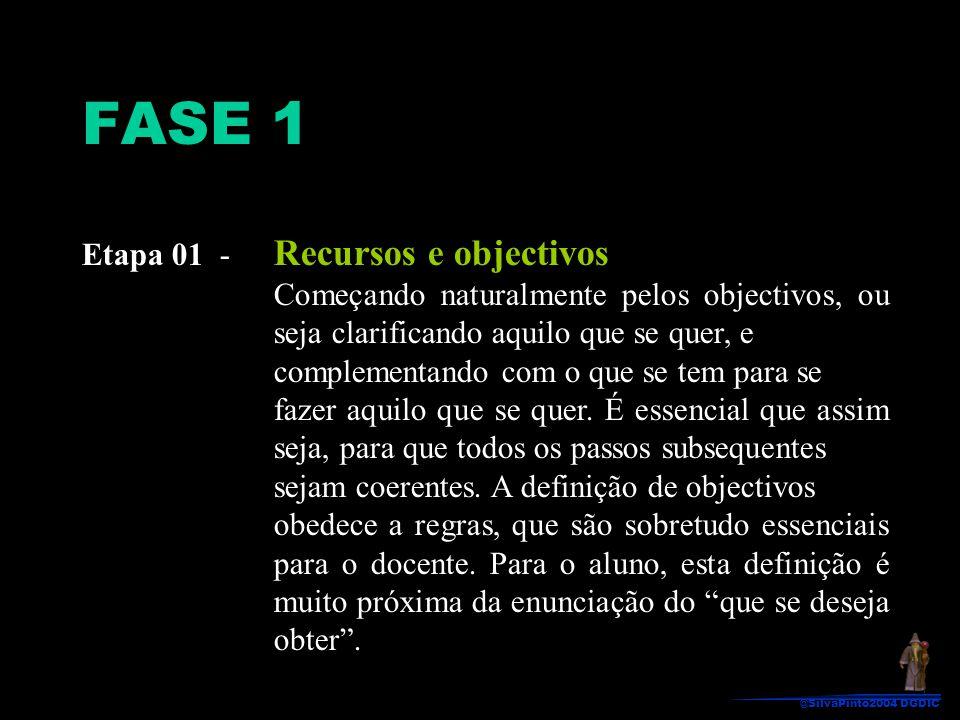 FASE 1 Etapa 01 - Recursos e objectivos Começando naturalmente pelos objectivos, ou seja clarificando aquilo que se quer, e complementando com o que s