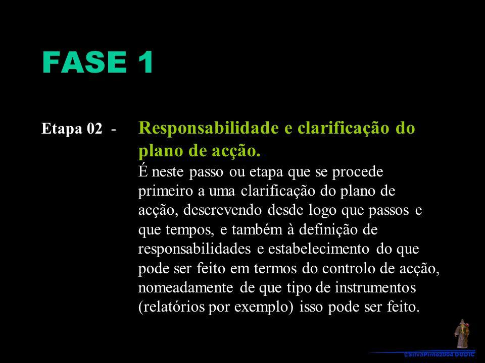 Etapa 02 - Responsabilidade e clarificação do plano de acção. É neste passo ou etapa que se procede primeiro a uma clarificação do plano de acção, des