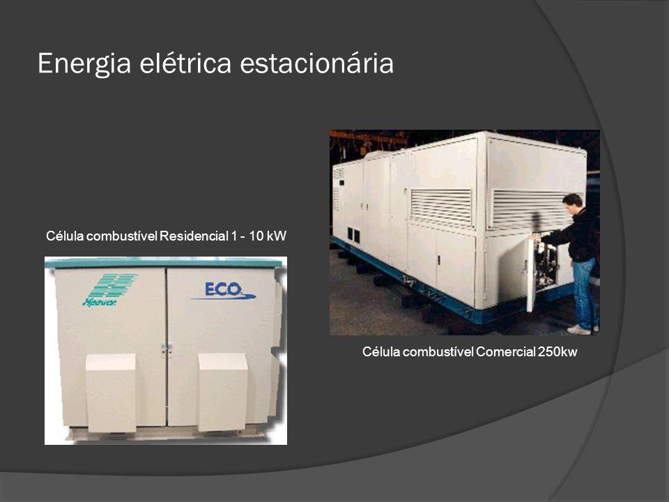 Energia elétrica estacionária Célula combustível Residencial 1 - 10 kW Célula combustível Comercial 250kw