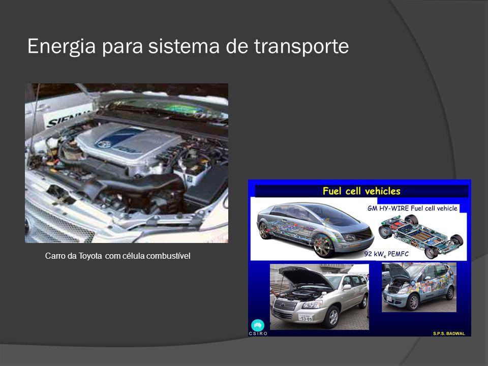 Energia para sistema de transporte Carro da Toyota com célula combustível