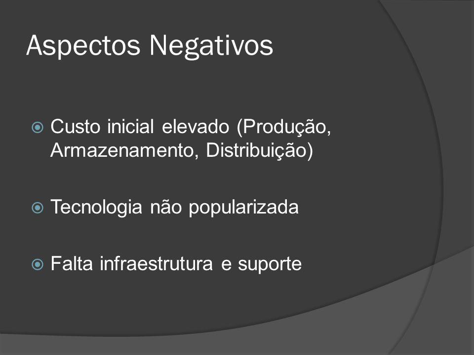 Aspectos Negativos  Custo inicial elevado (Produção, Armazenamento, Distribuição)  Tecnologia não popularizada  Falta infraestrutura e suporte