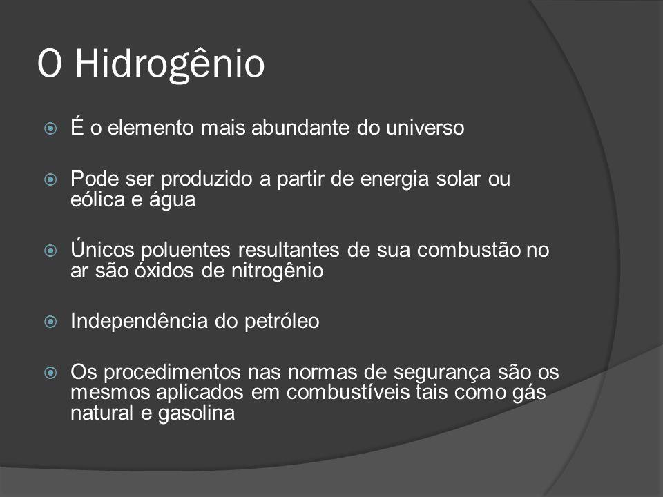 O Hidrogênio  É o elemento mais abundante do universo  Pode ser produzido a partir de energia solar ou eólica e água  Únicos poluentes resultantes de sua combustão no ar são óxidos de nitrogênio  Independência do petróleo  Os procedimentos nas normas de segurança são os mesmos aplicados em combustíveis tais como gás natural e gasolina