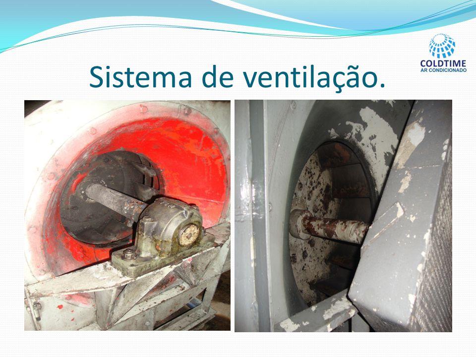 Sistema de ventilação.