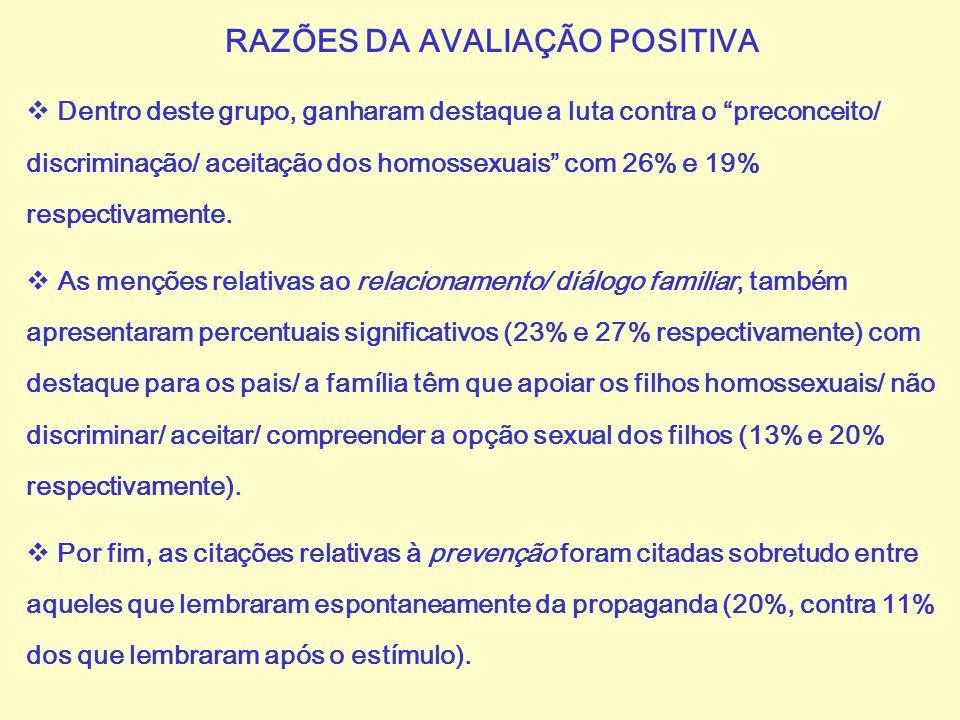 """RAZÕES DA AVALIAÇÃO POSITIVA  Dentro deste grupo, ganharam destaque a luta contra o """"preconceito/ discriminação/ aceitação dos homossexuais"""" com 26%"""