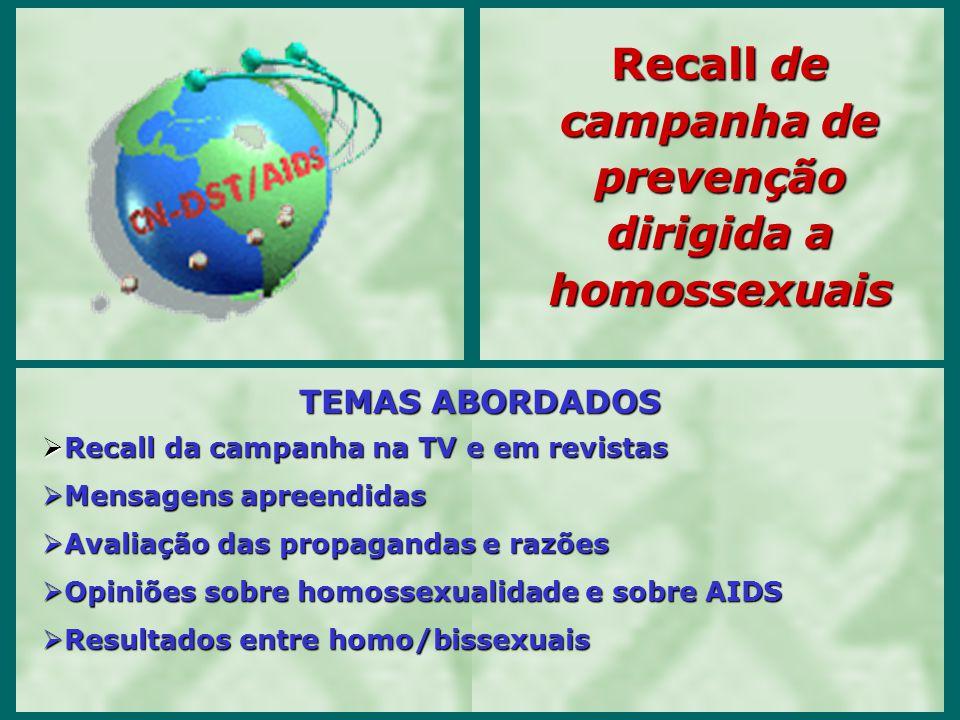 Recall de campanha de prevenção dirigida a homossexuais TEMAS ABORDADOS  Recall da campanha na TV e em revistas  Mensagens apreendidas  Avaliação d