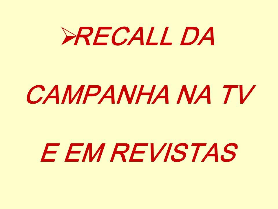  RECALL DA CAMPANHA NA TV E EM REVISTAS