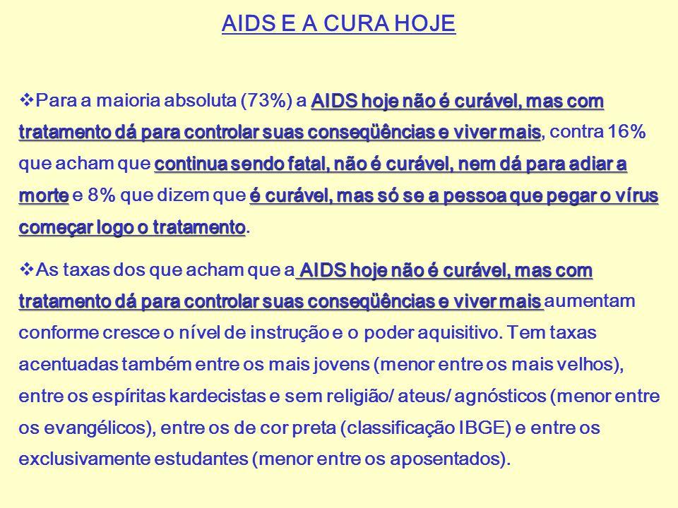 AIDS E A CURA HOJE AIDS hoje não é curável, mas com tratamento dá para controlar suas conseqüências e viver mais continua sendo fatal, não é curável,