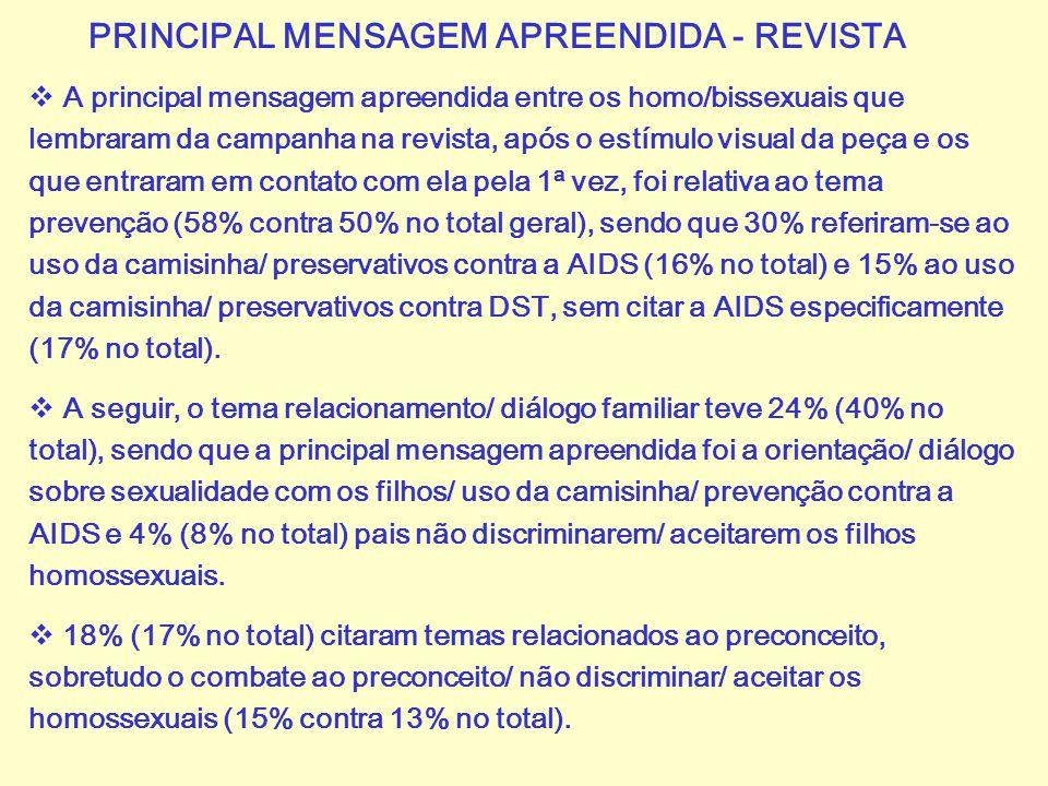 PRINCIPAL MENSAGEM APREENDIDA - REVISTA  A principal mensagem apreendida entre os homo/bissexuais que lembraram da campanha na revista, após o estímu