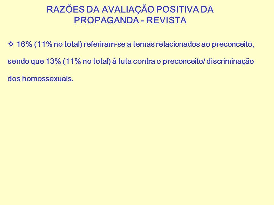 RAZÕES DA AVALIAÇÃO POSITIVA DA PROPAGANDA - REVISTA  16% (11% no total) referiram-se a temas relacionados ao preconceito, sendo que 13% (11% no tota