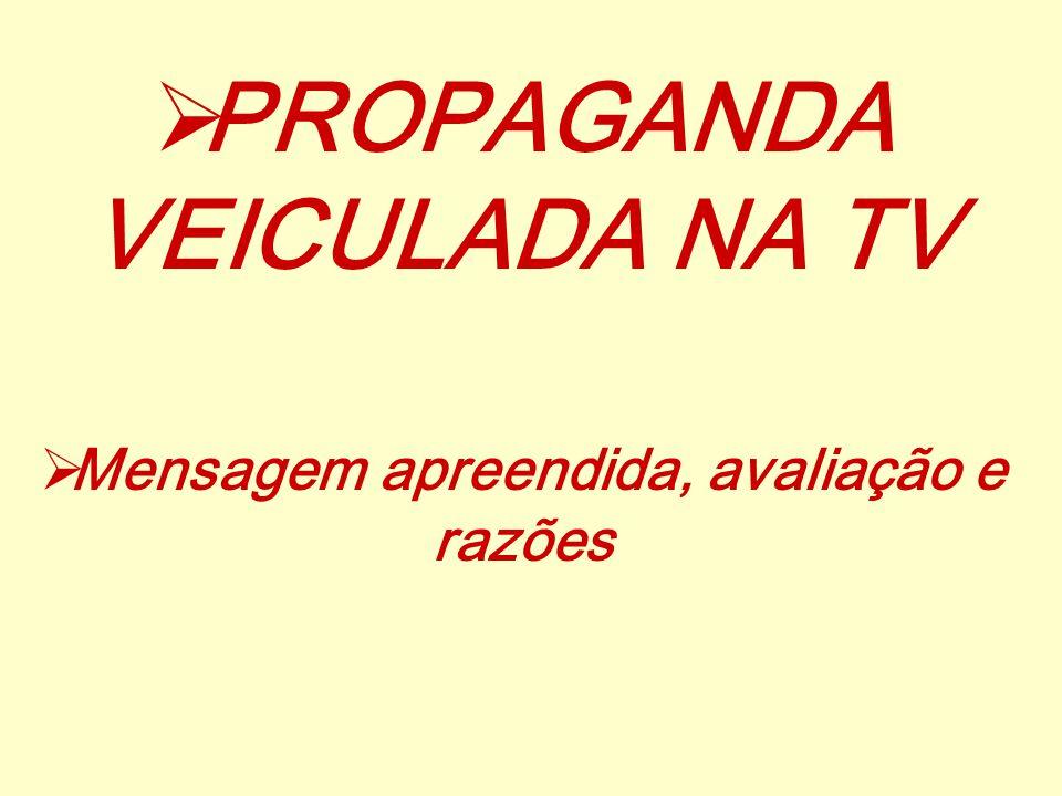  PROPAGANDA VEICULADA NA TV  Mensagem apreendida, avaliação e razões