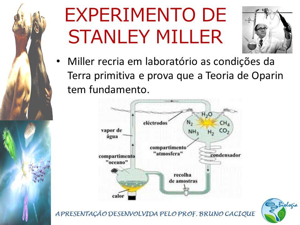EXPERIMENTO DE STANLEY MILLER • Miller recria em laboratório as condições da Terra primitiva e prova que a Teoria de Oparin tem fundamento.