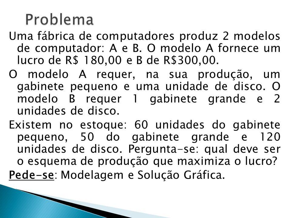 Uma fábrica de computadores produz 2 modelos de computador: A e B. O modelo A fornece um lucro de R$ 180,00 e B de R$300,00. O modelo A requer, na sua