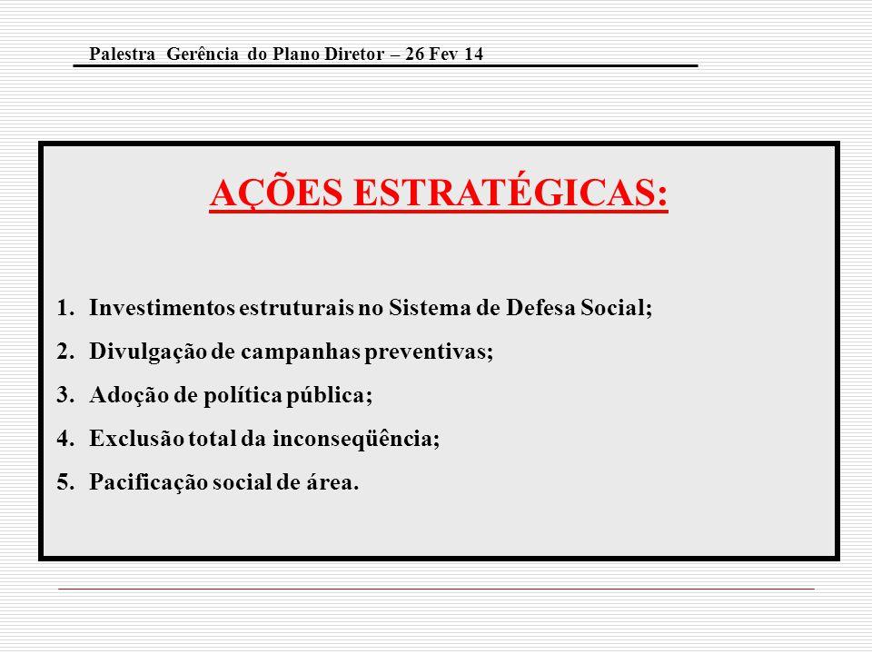 Palestra Gerência do Plano Diretor – 26 Fev 14 AÇÕES ESTRATÉGICAS: 1.Investimentos estruturais no Sistema de Defesa Social; 2.Divulgação de campanhas