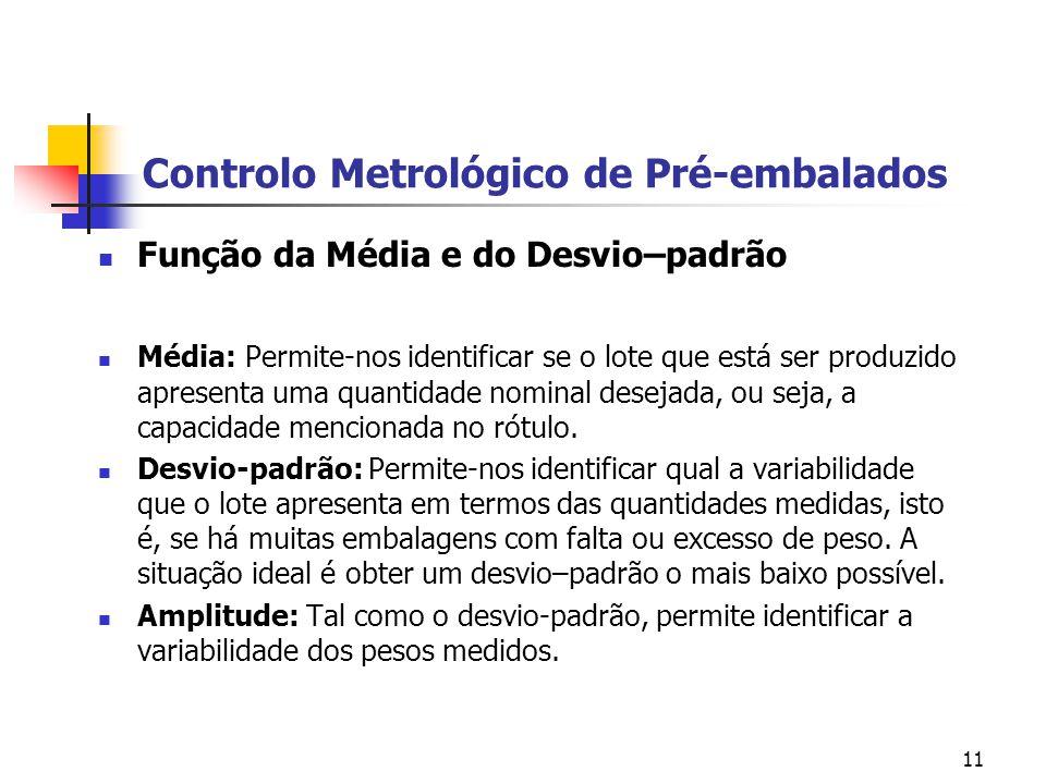 11 Controlo Metrológico de Pré-embalados  Função da Média e do Desvio–padrão  Média: Permite-nos identificar se o lote que está ser produzido aprese