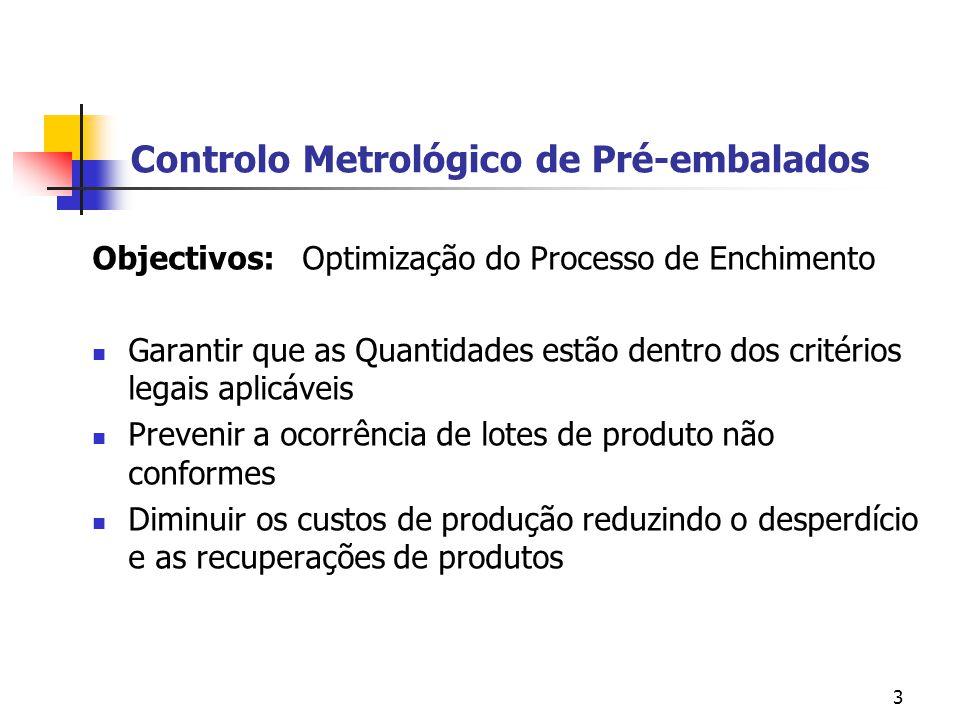 3 Controlo Metrológico de Pré-embalados Objectivos: Optimização do Processo de Enchimento  Garantir que as Quantidades estão dentro dos critérios leg
