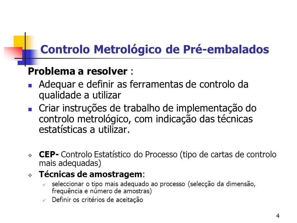 5 Controlo Metrológico de Pré-embalados Legislação DL nº 291/90 de 20 de Setembro Regulamenta o controlo metrológico dos métodos e instrumentos de medida DL nº 310/91 de 17 de Agosto Establece as condições a que os pré-embalados devem obedecer P nº 1198/91 de 18 Dez.