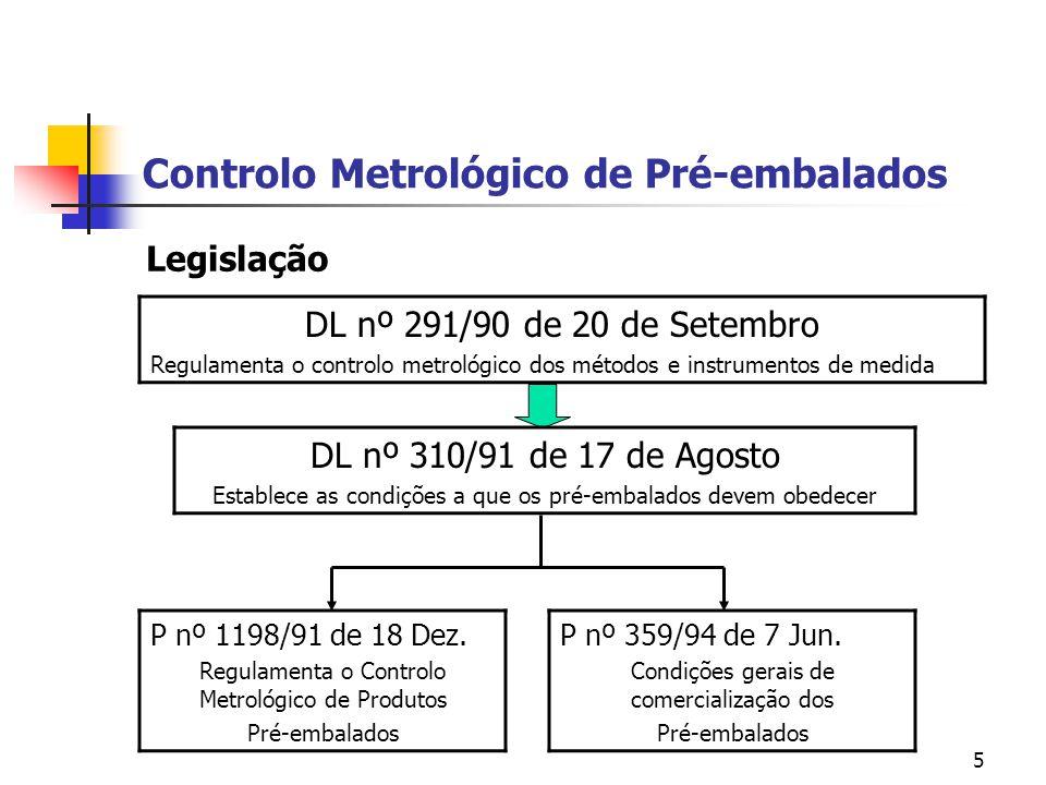 5 Controlo Metrológico de Pré-embalados Legislação DL nº 291/90 de 20 de Setembro Regulamenta o controlo metrológico dos métodos e instrumentos de med