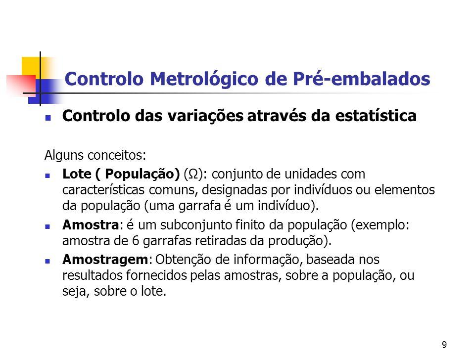 9 Controlo Metrológico de Pré-embalados  Controlo das variações através da estatística Alguns conceitos:  Lote ( População) (Ω): conjunto de unidade