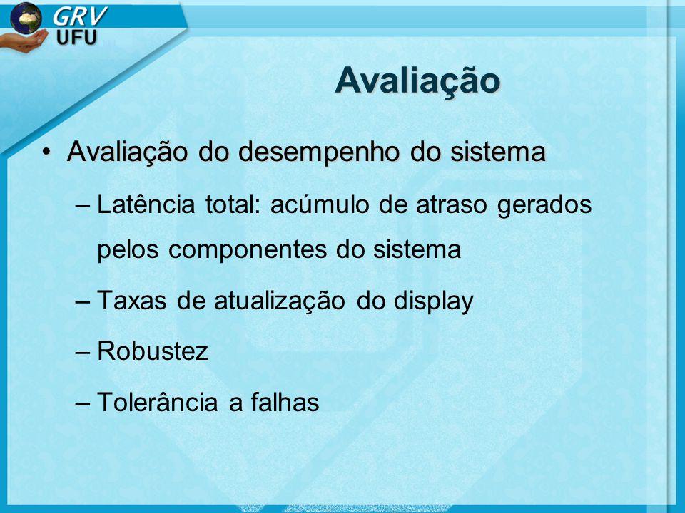 Avaliação •Avaliação da usabilidade •Avaliação da segurança •Avaliação do valor da tarefa e da aplicação