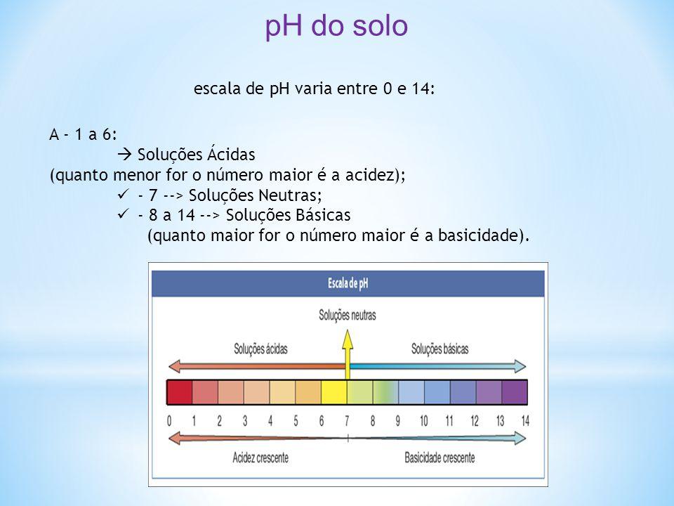 pH do solo A - 1 a 6:  Soluções Ácidas (quanto menor for o número maior é a acidez);  - 7 --> Soluções Neutras;  - 8 a 14 --> Soluções Básicas (qua