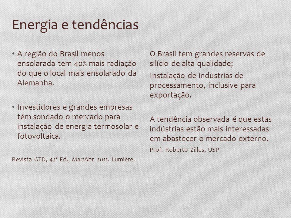 Energia e tendências • A região do Brasil menos ensolarada tem 40% mais radiação do que o local mais ensolarado da Alemanha. • Investidores e grandes