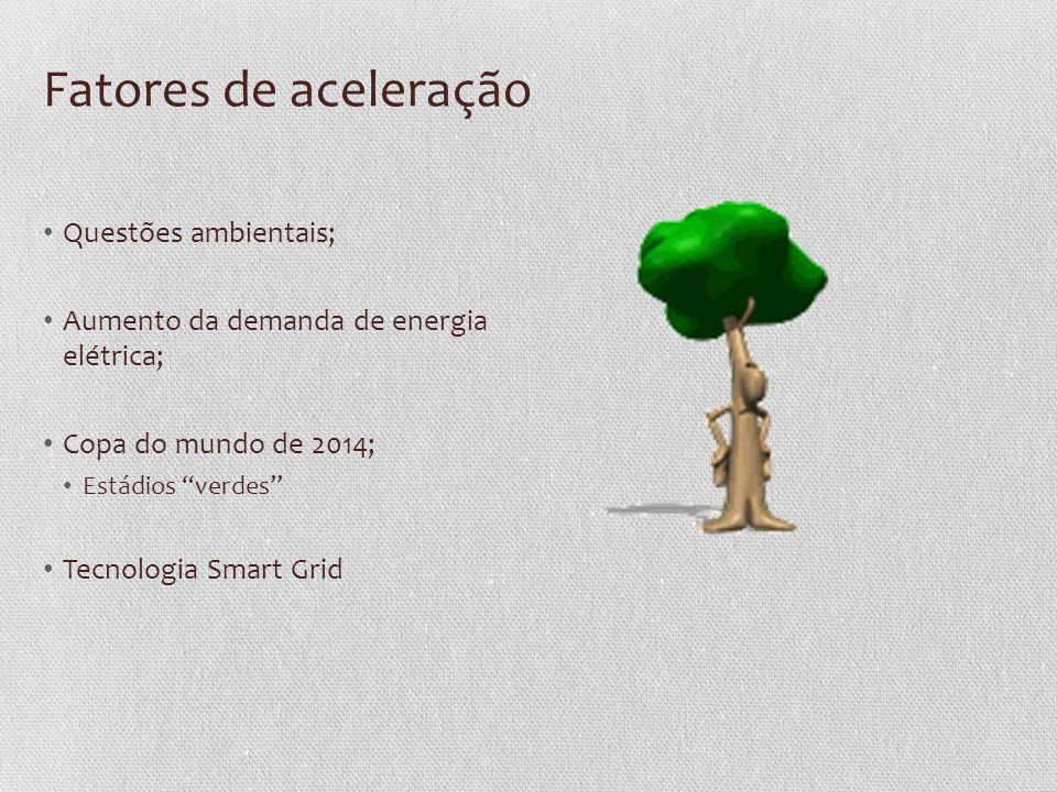 """Fatores de aceleração • Questões ambientais; • Aumento da demanda de energia elétrica; • Copa do mundo de 2014; • Estádios """"verdes"""" • Tecnologia Smart"""