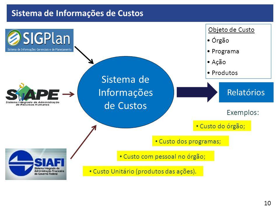 10 Sistema de Informações de Custos Relatórios Exemplos: • Custo Unitário (produtos das ações).